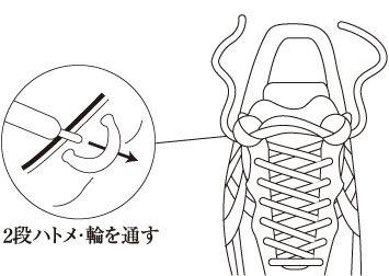 2段ハトメのシューレーシング
