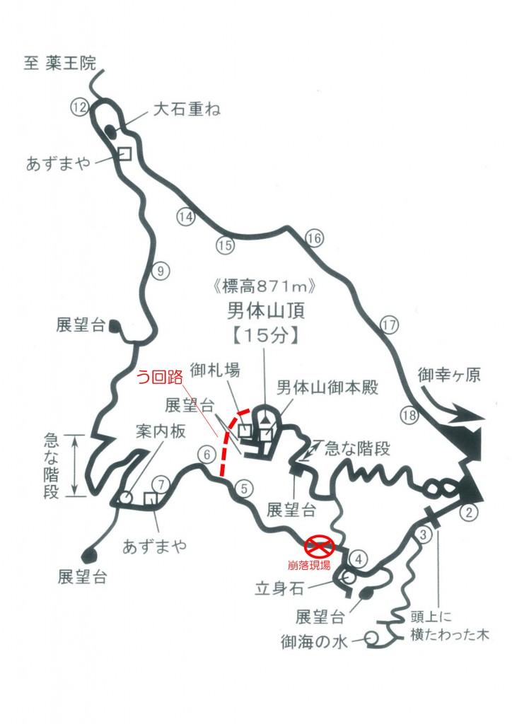 筑波山自然研究路の通行止めによるう回路