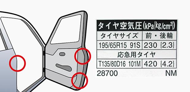 いろいろある空気圧の単位「psi・kpa・bar・kgf/cm2」<psiは無視しよう!>